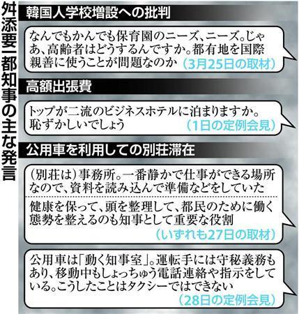 画像 : 東京都知事の舛添要一 高額出張費、韓国人学校、家族旅行は税金で、やりたい放題で謝罪 -
